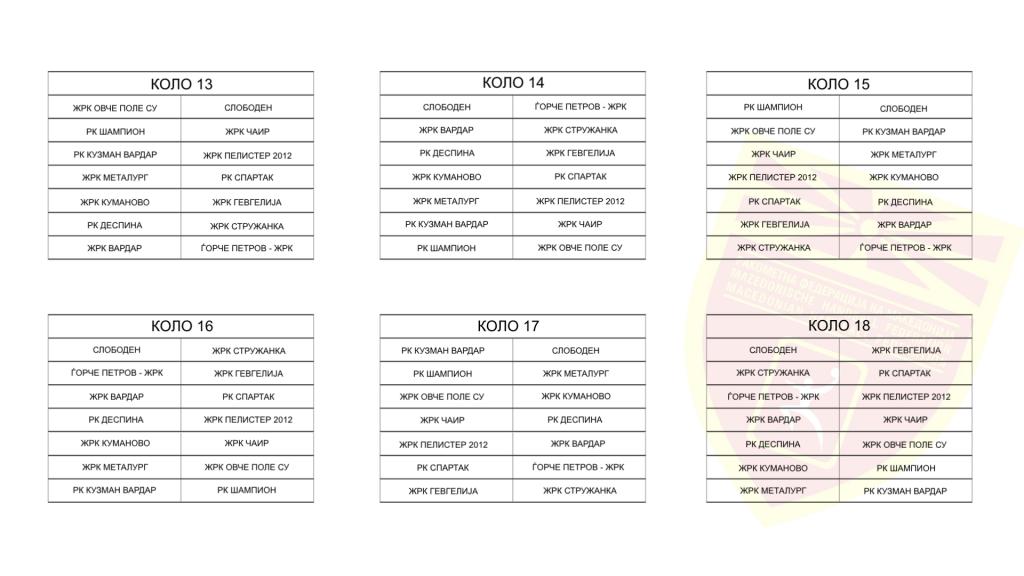 raspored zeni 3